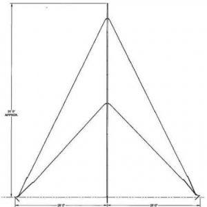 Antenna mast used with AS-3166/GRC amnd OE-303/GRC