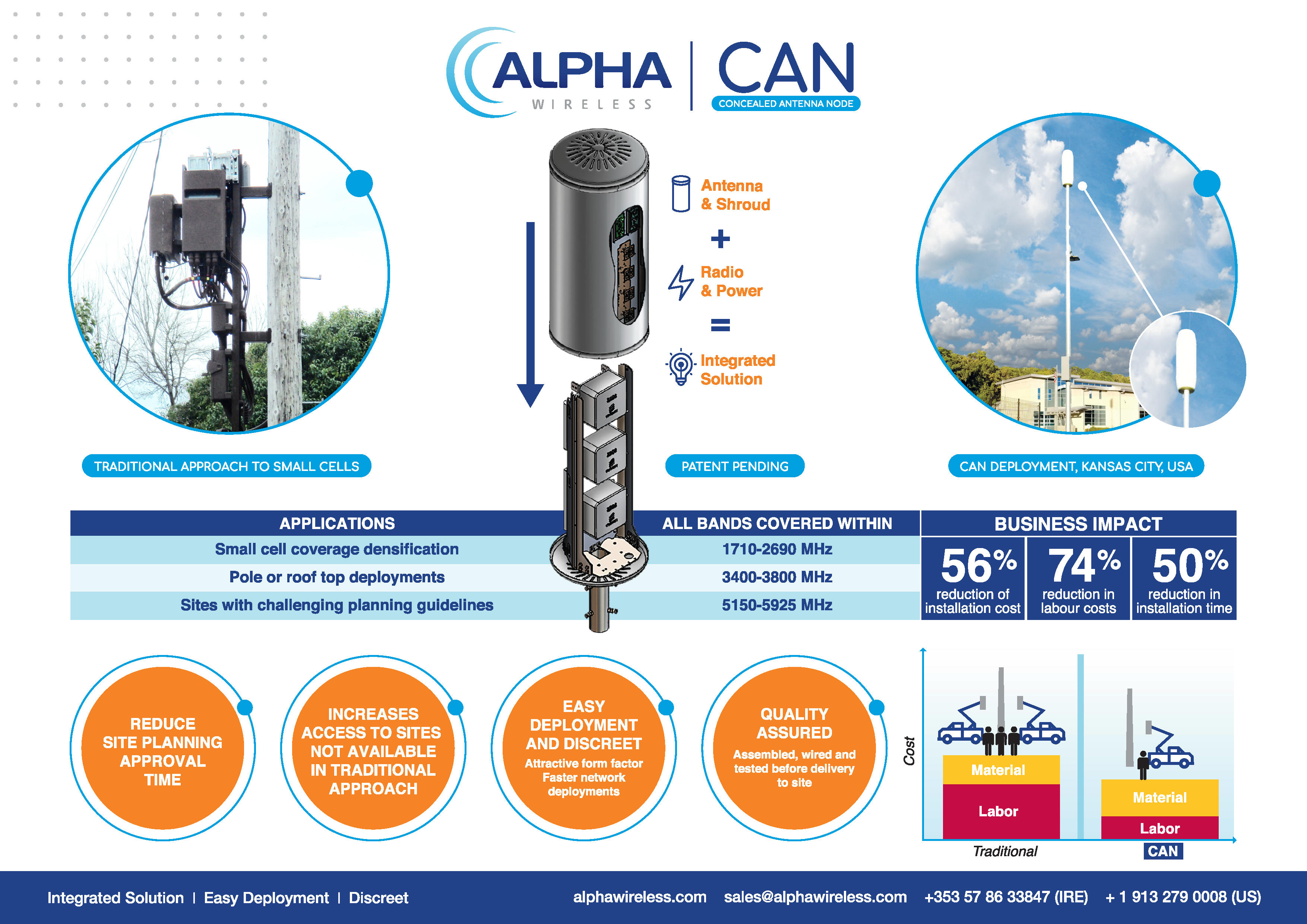 Alpha Wireless release new models of the CAN (Concealed Antenna Node)