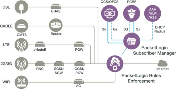 UC006_PCC_Gx_Gy_Diagram.png