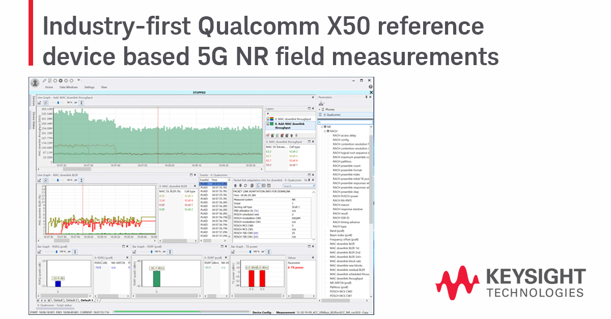 Industry First Qualcomm X50 reference device based 5G NR field measurements